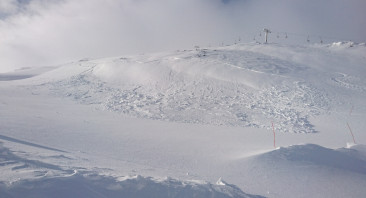 Avalanche Activity